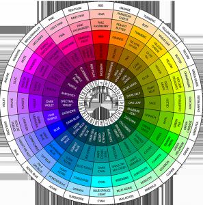 Then Martian Colour Wheel