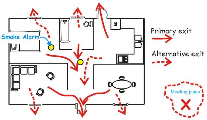 Home Fire Escape Plan | Fire Safety meQasa
