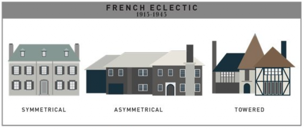 French Eclectic House