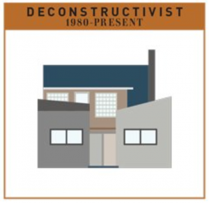 Deconstructivist House Style 1980-Present
