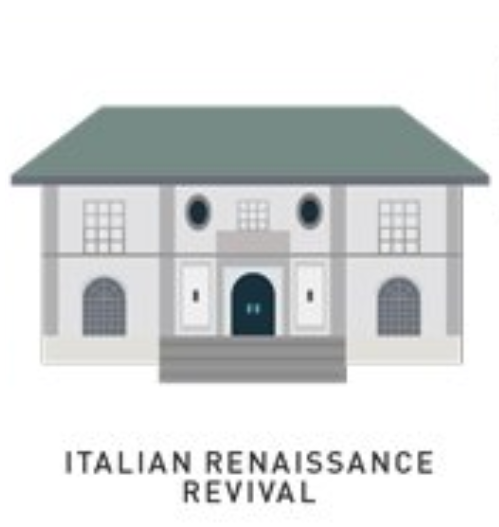 ITALIAN RENAISSANCE REVIVAL