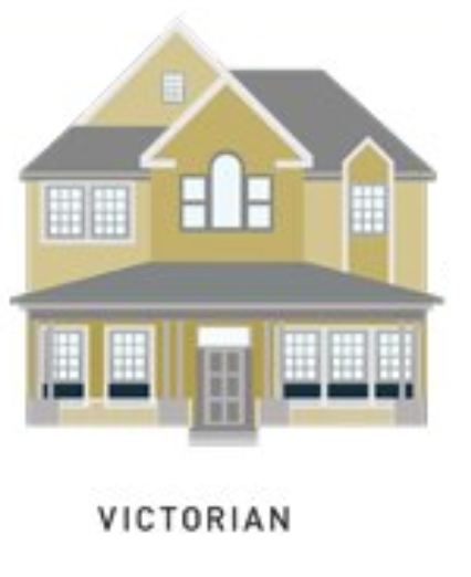 VICTORIAN 1985 to Present