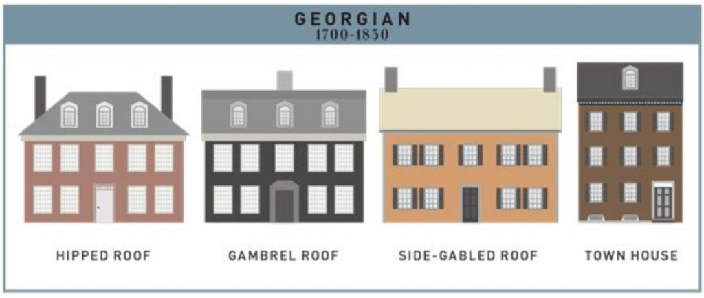 Georgian House Style 001